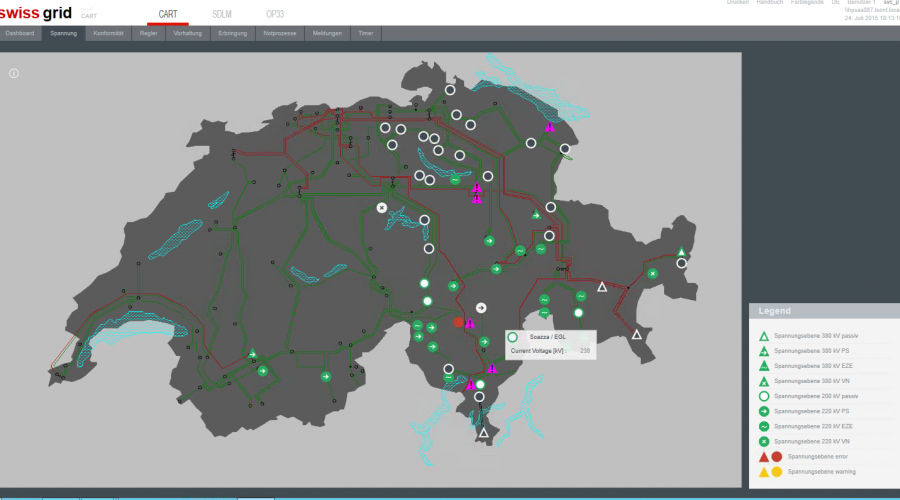 Swissgrid : Energy Management System