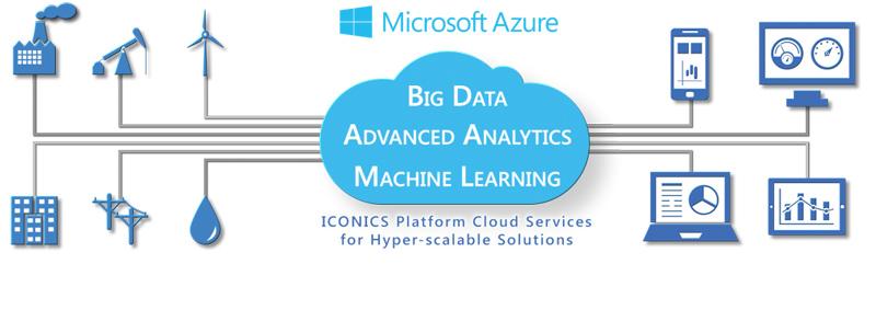 Cloud-Platform-Services-800