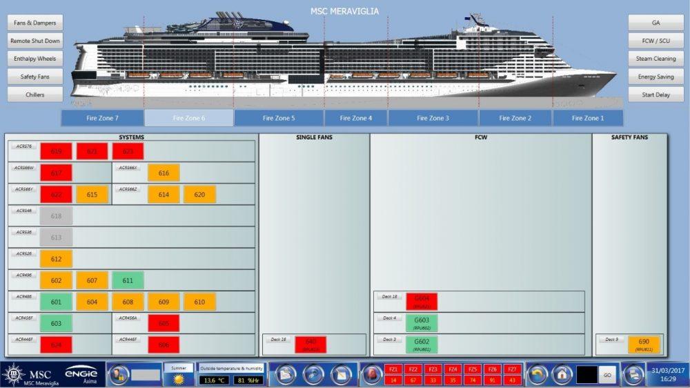 ENGIE AXIMA a opté pour une supervision ICONICS pour la GTC des bateaux de croisière MSC Cruise